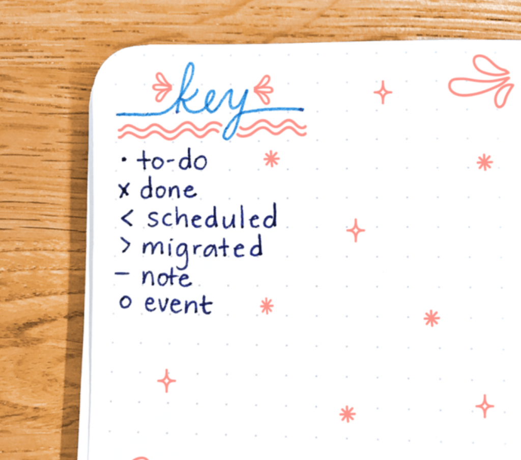 Bullet Journaling 101 A Little Craft In Your Day